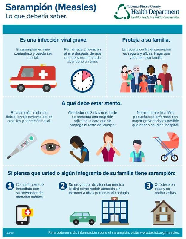 measles spanish