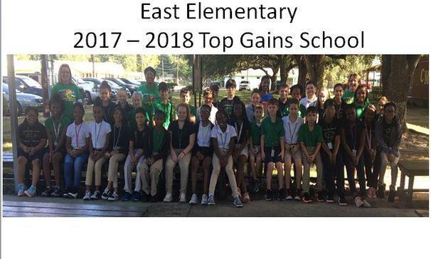 TOP GAINS SCHOOL