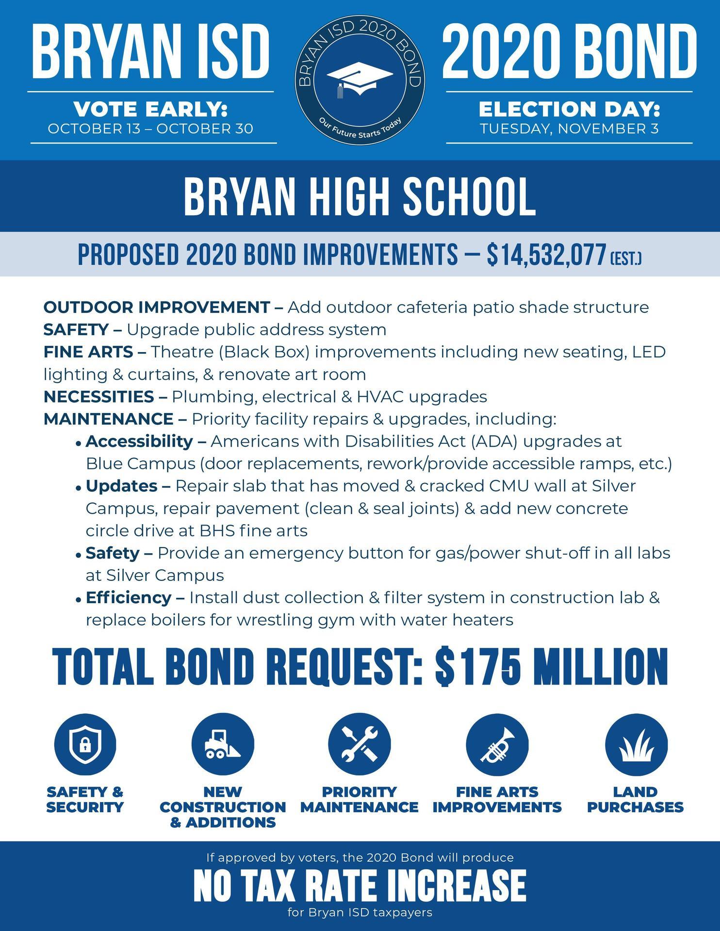 Bryan High School Bond Information