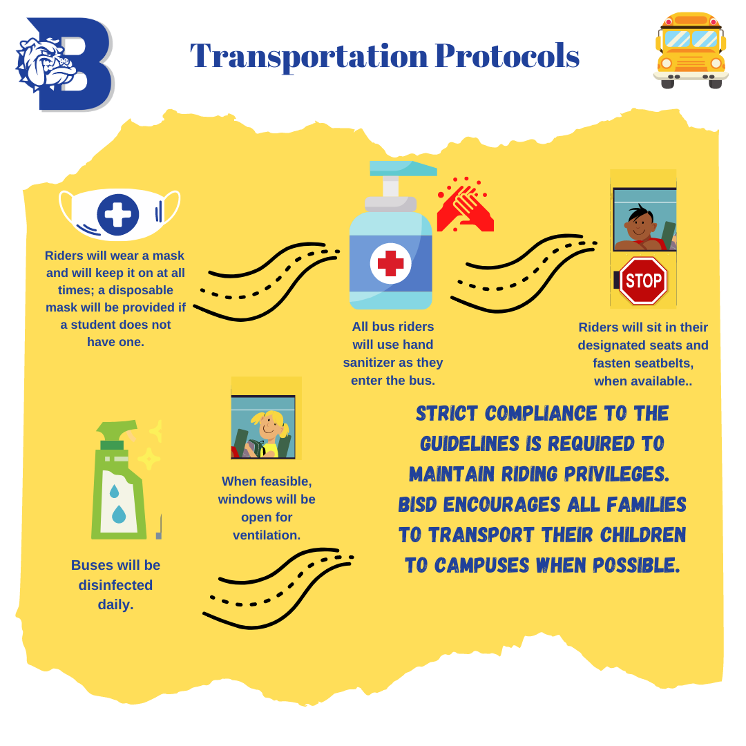 Transportation Protocols