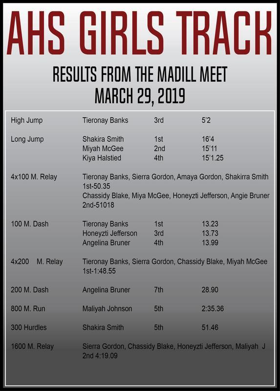 MADIL Track Meet Results.jpg