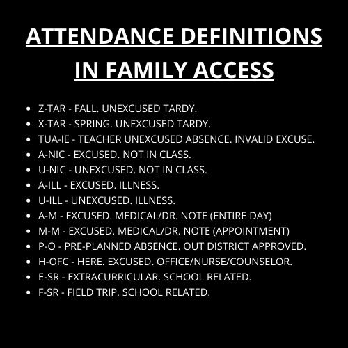 attendance definitions