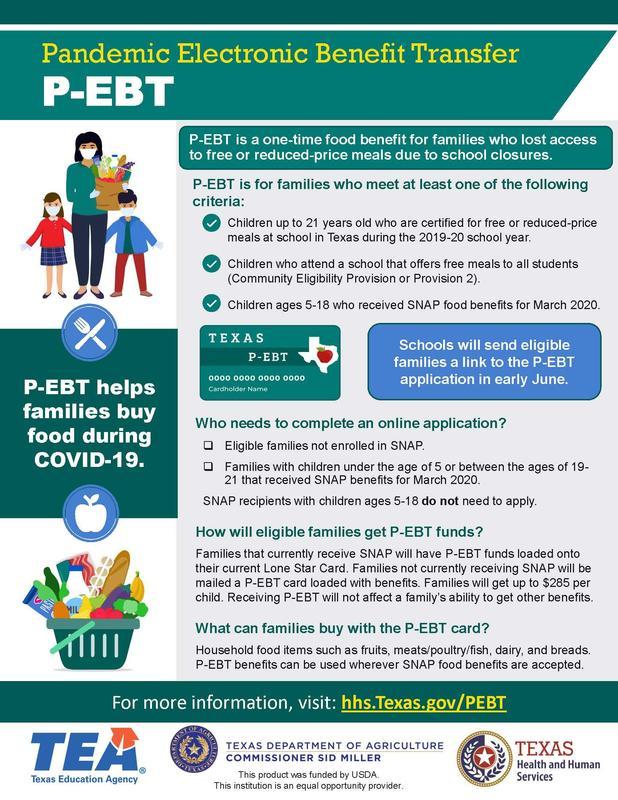 Child Nutrition P-EBT Featured Photo
