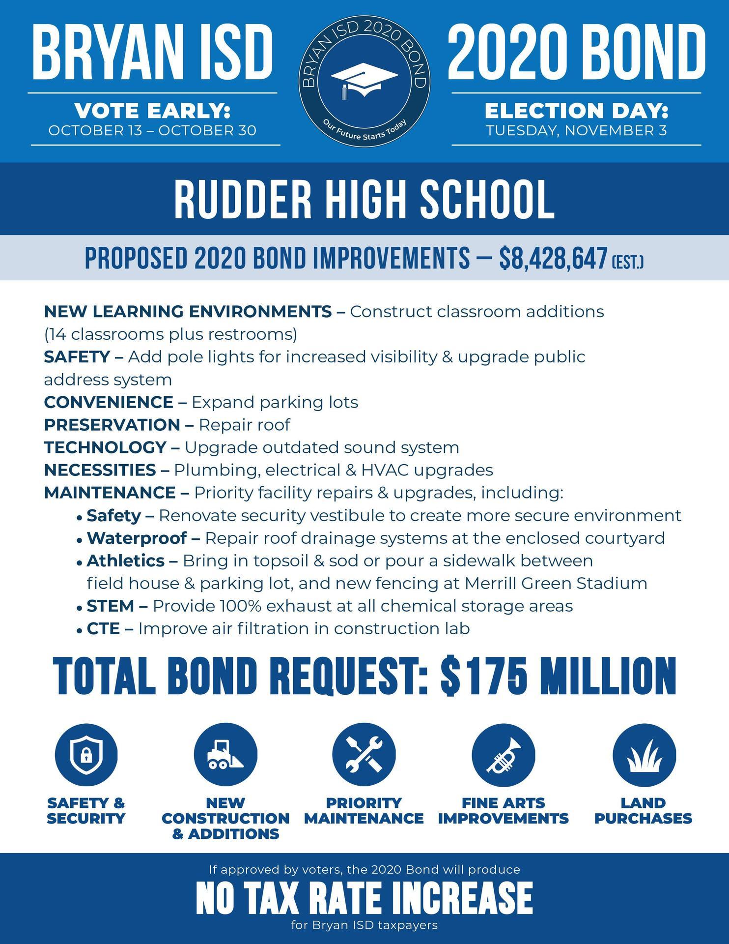 Rudder High School Bond Information