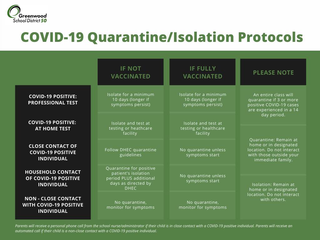 quarantine isolation protocols