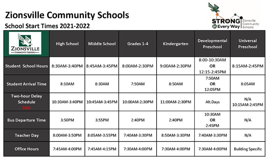 School Start Times 2021-22