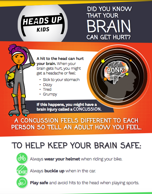 March is Brain Injury Awareness Month! Thumbnail Image