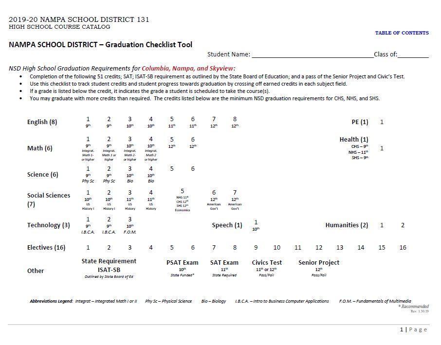 Graduation Checklist Tool