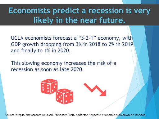 graph indicating upcoming economic downturn