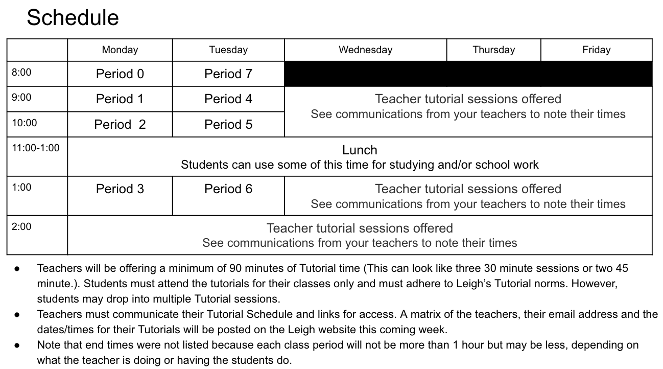 The schedule for distance learning. Classes are held Mondays and Tuesdays, and tutorials on Wednesdays through Fridays
