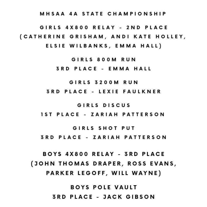 results track