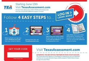 Graphic of flyer with information about the Texas Assessment website
