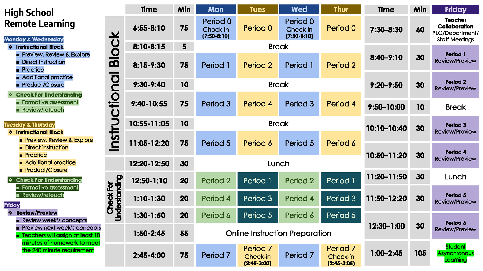 High school remote learning bell schedule.