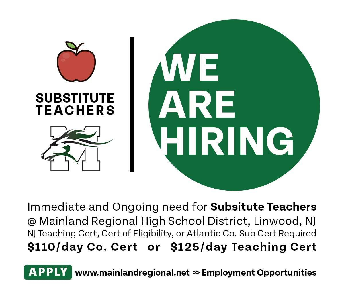 we are hiring Subs