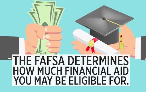 FAFSA - Financial Aid Presentation Featured Photo