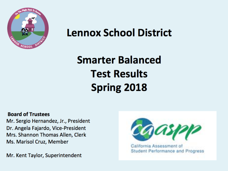 SBAC results 2018