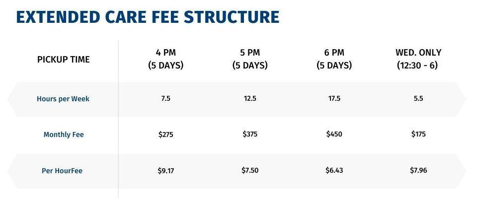 extended care fees