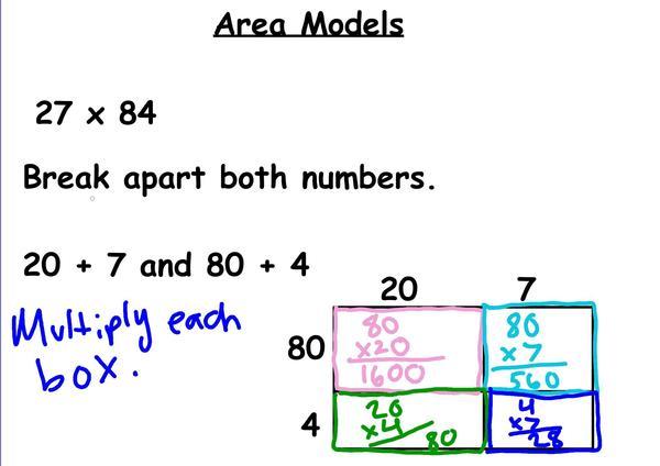 Area Model part 2.JPG