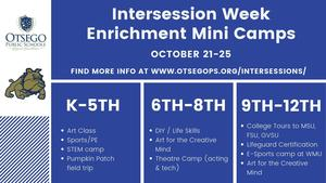 Graphic detailing the intersession week camps. All details in the article.