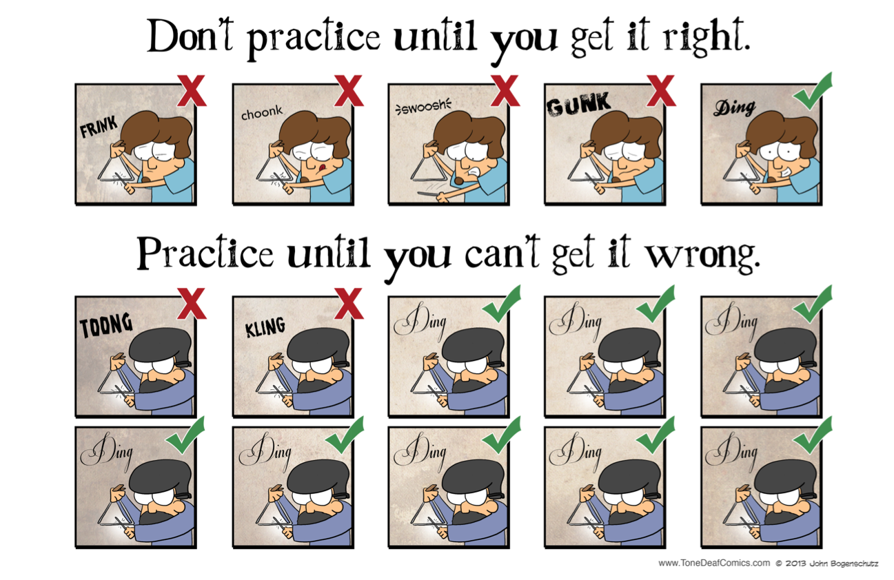 Practicing Correctly