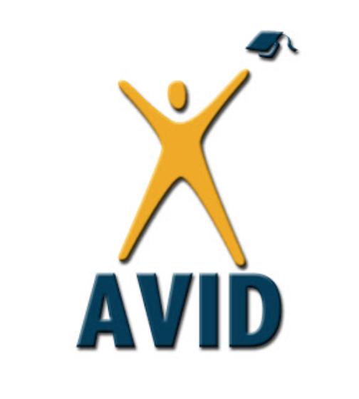 AVID logo