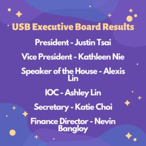 USB Executive Board.png