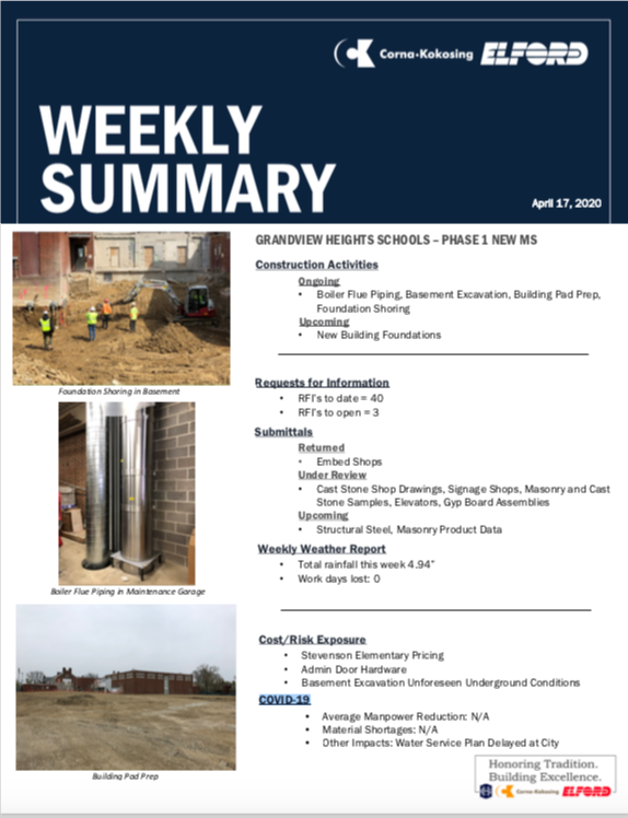 weekly summary page