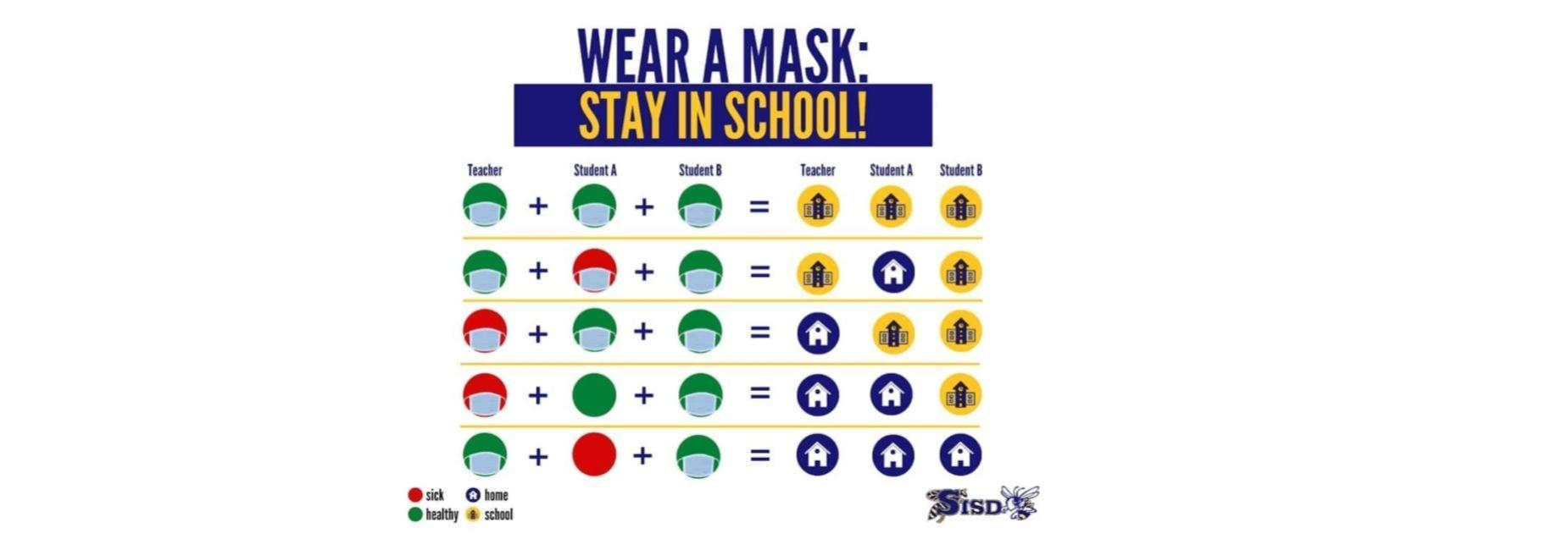 wear a mask graphic