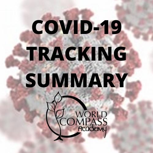COVID TRACKING SUMMARY