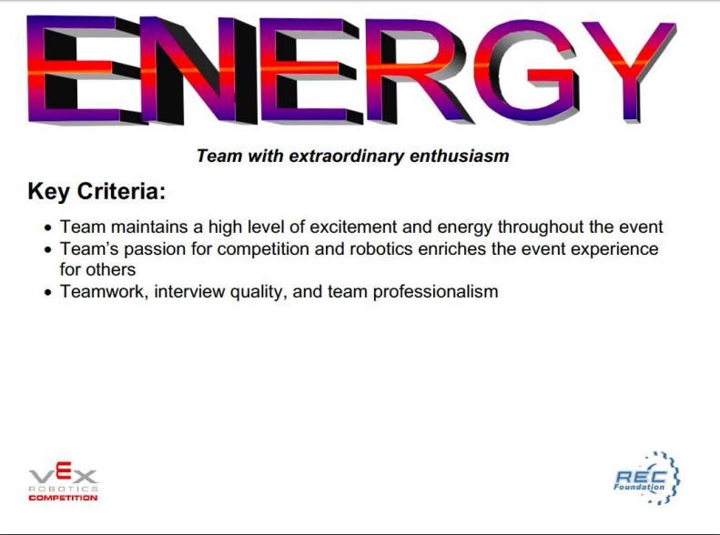 Energy Award Standards