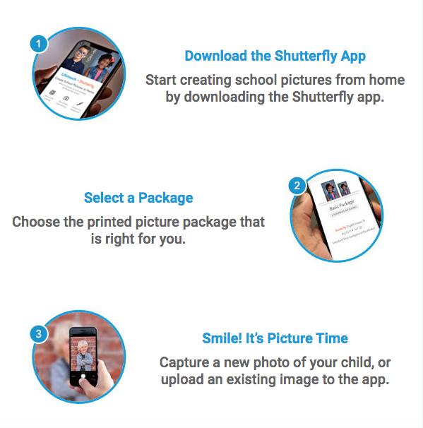 Steps for Photos