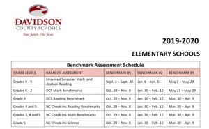 testing dates calendar
