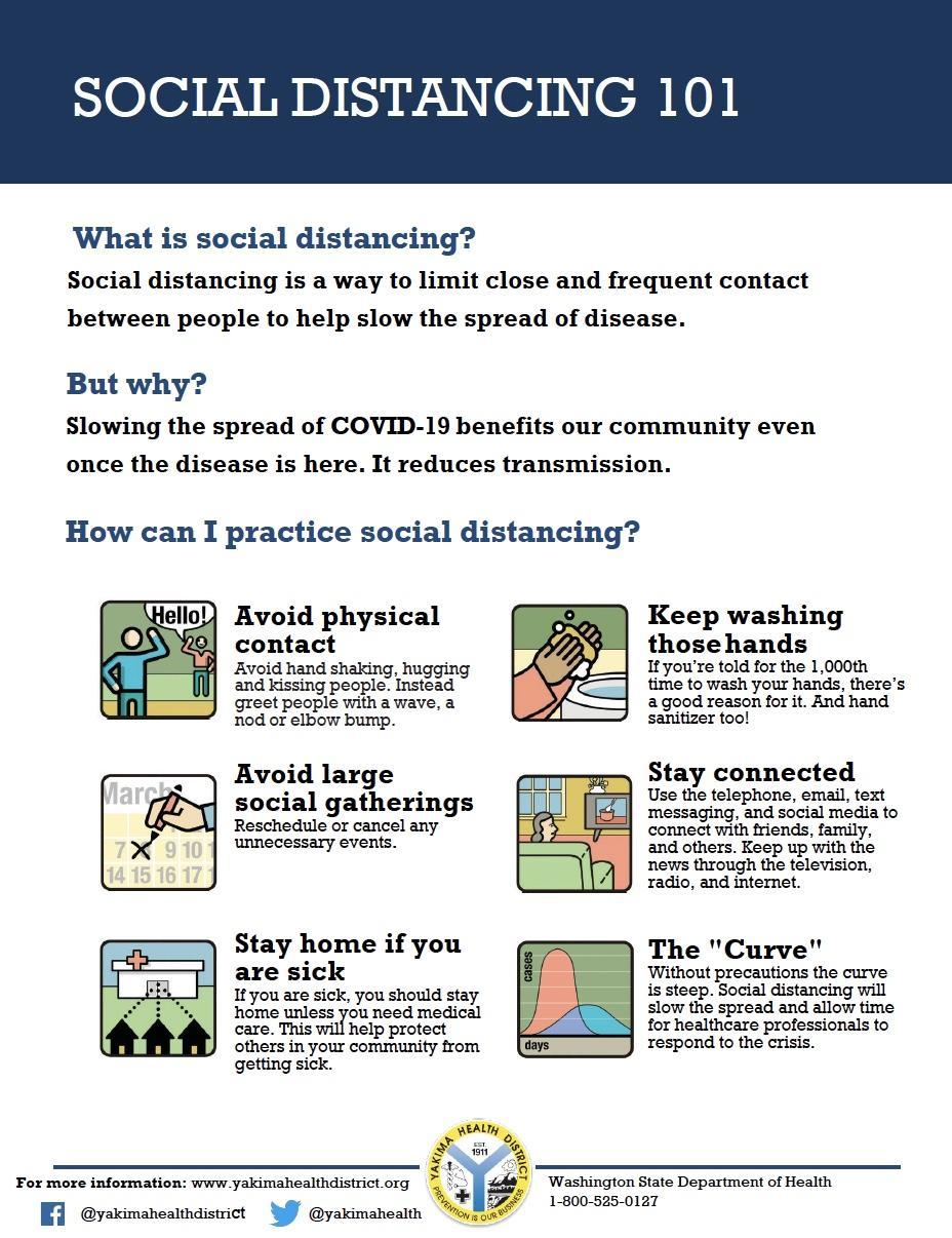 Social distancing guidelines per the Yakima Health District