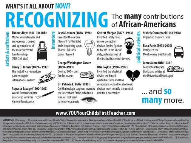 Black History today