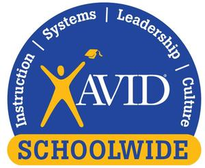 AVID Schoolwide Site of Distinction logo