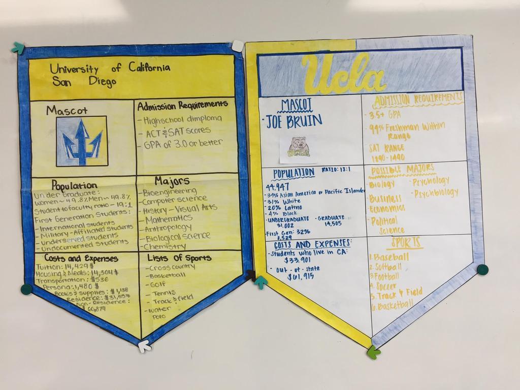 UC San Diego & UCLA
