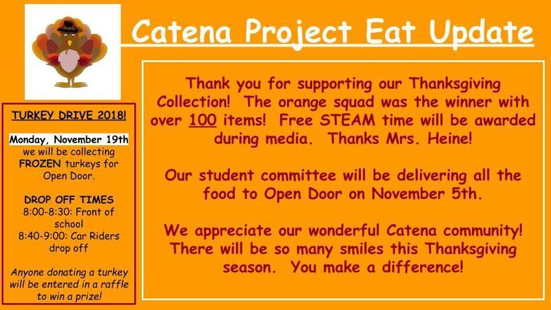 Project EAT- November Update Thumbnail Image