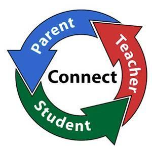 Parent Teacher Student Connect Graphic