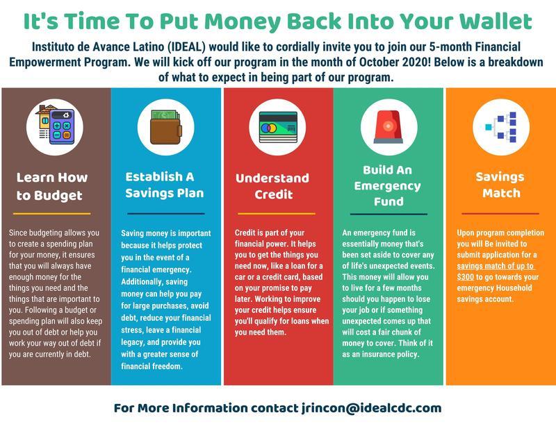 Financial Empowerment Program Thumbnail Image
