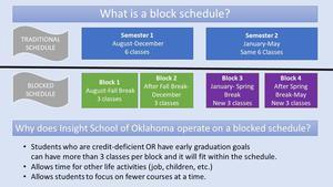 2021.10.08 Block Schedule.jpg