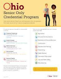 Senior only credentials salaries.