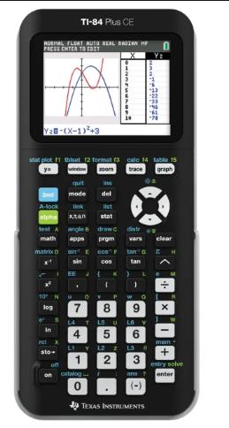 TI-84 Plus CE