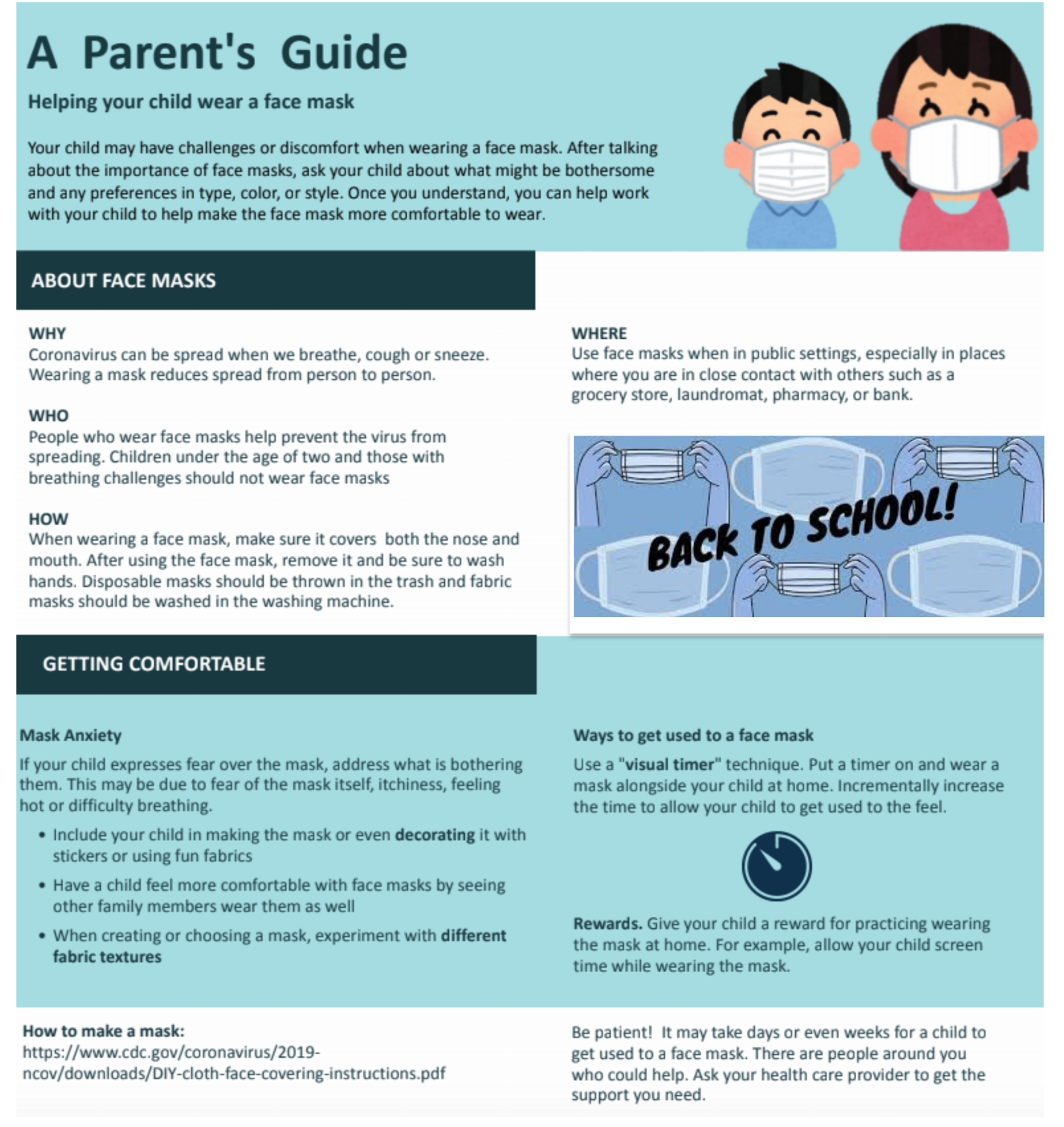 mask guidelines for parents
