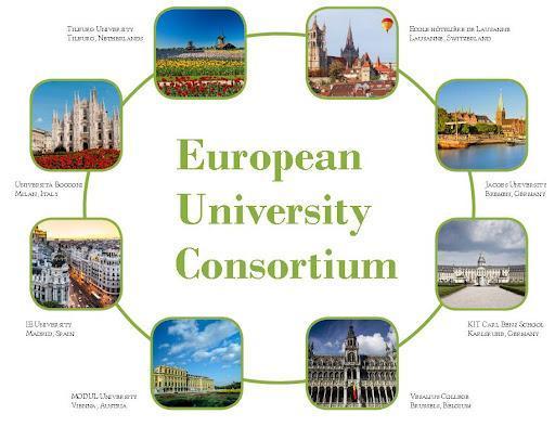 European Universities Consortium Tour