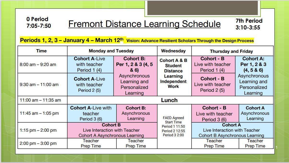 Semester 2 Bell Schedule