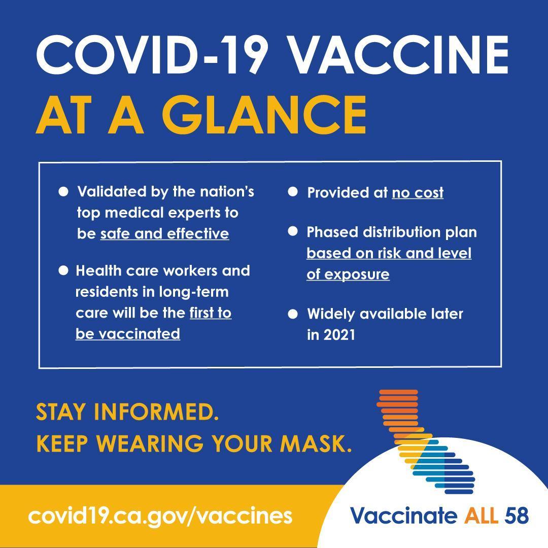 Covid-19 Vaccine at a glance - English