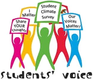 Students' Voices Icon