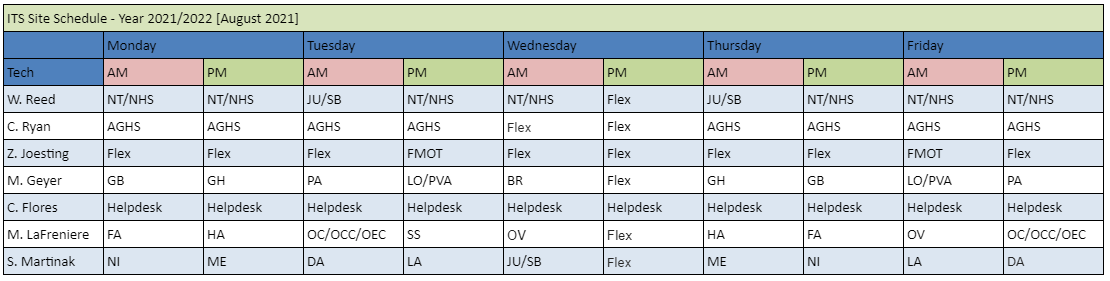 ITS Site Schedule