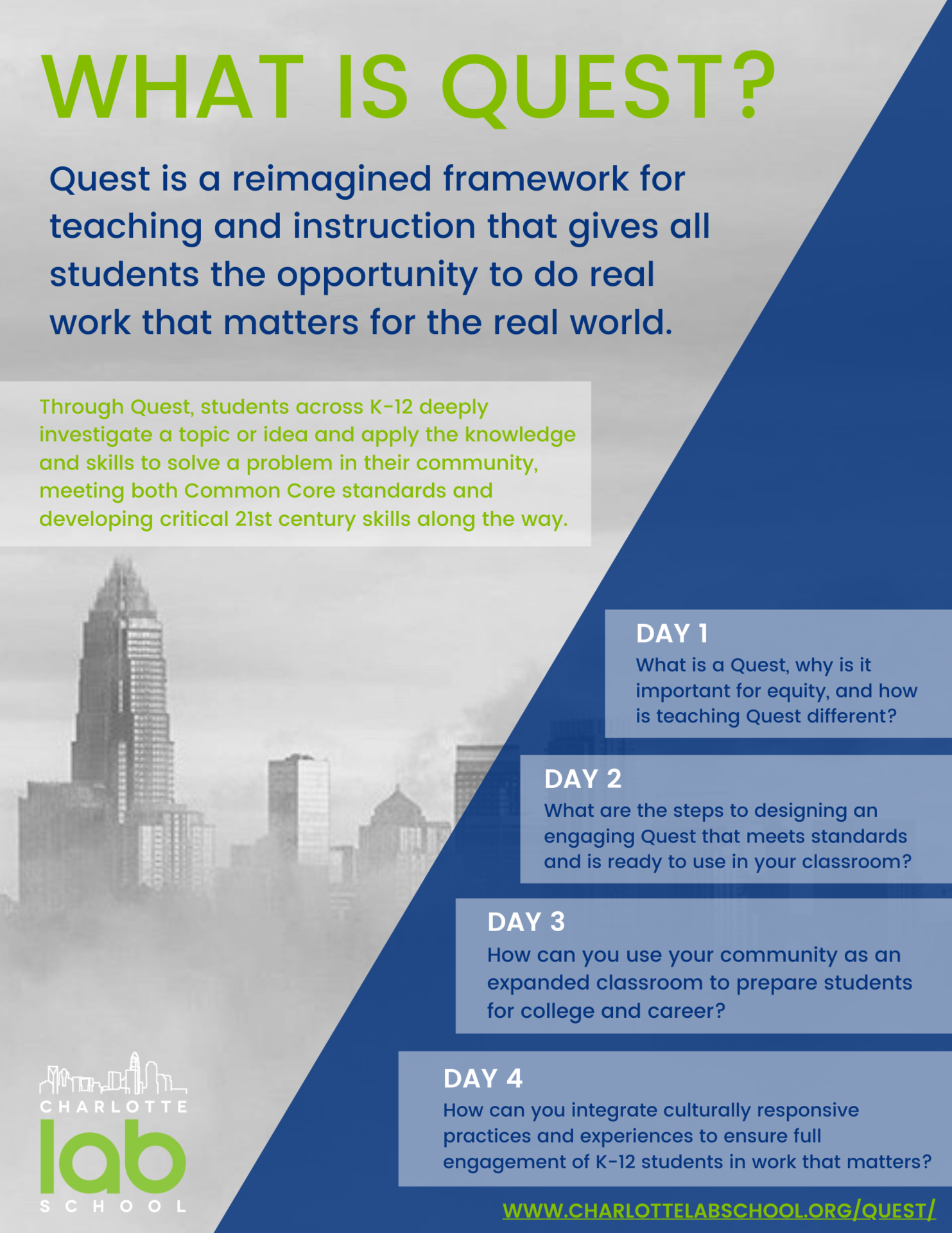 what is Quest