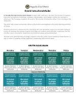 Instructional Learning Model
